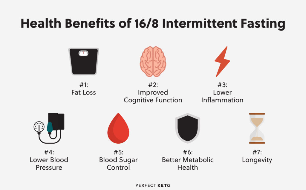 What Are 16/8 Intermittent Fasting Benefits